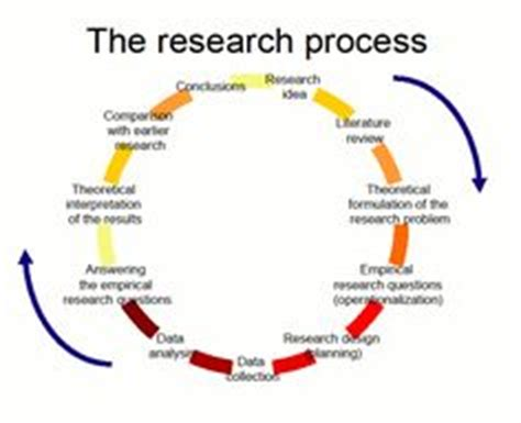 RESEARCH MADE EASY: A STEP-BY-STEP GUIDE TO WRITING THE